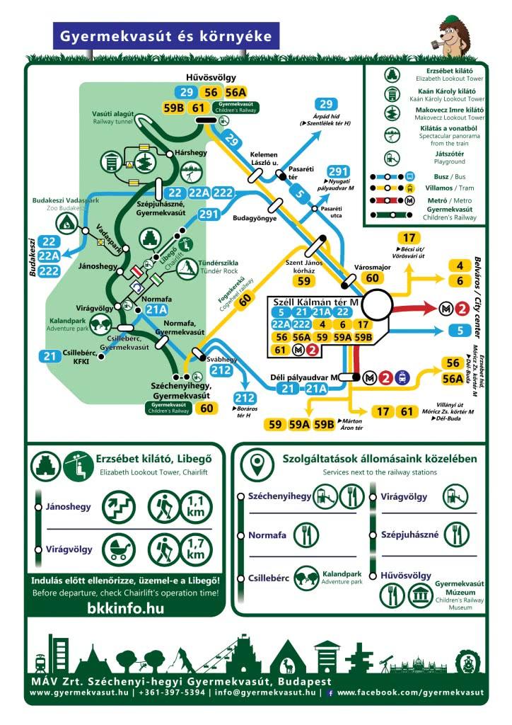 A Gyermekvasút megközelítése - Budai Fonódó villamoshálózat János-hegy és Erzsébet kilátó megközelítése Játszóterek, kirándulási és étkezési lehetőségek a Normafán és a Gyermekvasút környékén