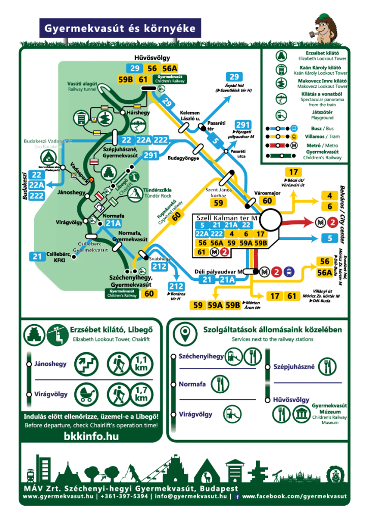 A Gyermekvasút és környéke térkép - Budai Fonódó villamoshálózat, János-hegy és Erzsébet kilátó megközelítése, Játszóterek, kirándulási és étkezési lehetőségek a Normafán és a Gyermekvasút környékén